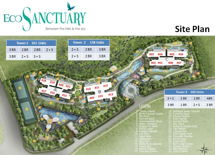 Eco Sanctuary Site Plan